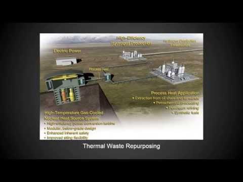 Very High Temperature Reactors