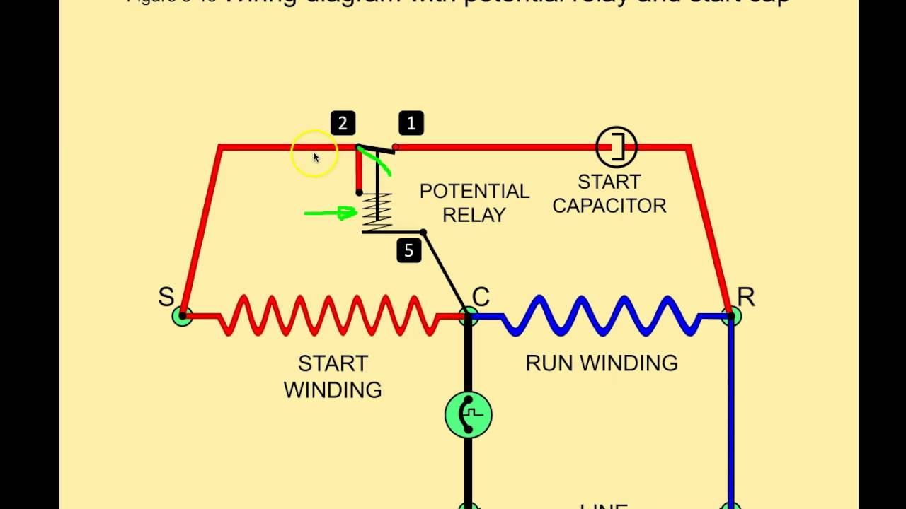 Ac Motor Schematic Diagram Potential Relays Commercial Refrigeration Youtube