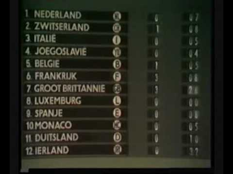 Eurovision 1970 - Voting Part 2/2