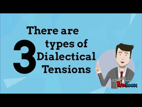 Dialectical Theory