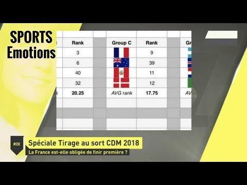 La FRANCE dans le GROUPE de la MORT à la Coupe du Monde 2018 !