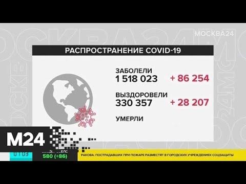 Число заразившихся коронавирусом в мире превысило полтора миллиона - Москва 24