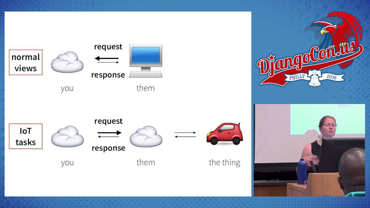 Image from Django for IOT: From Hackathon to Production