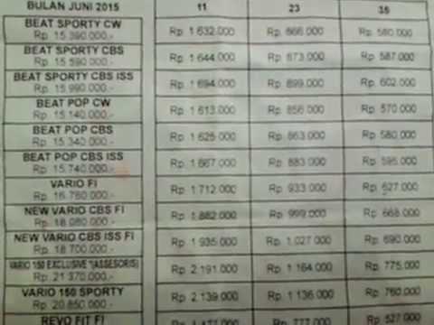 Daftar Harga Angsuran Kredit Motor Honda 2015