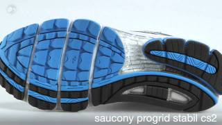 Saucony Progrid Stabil CS2 Women - YouTube