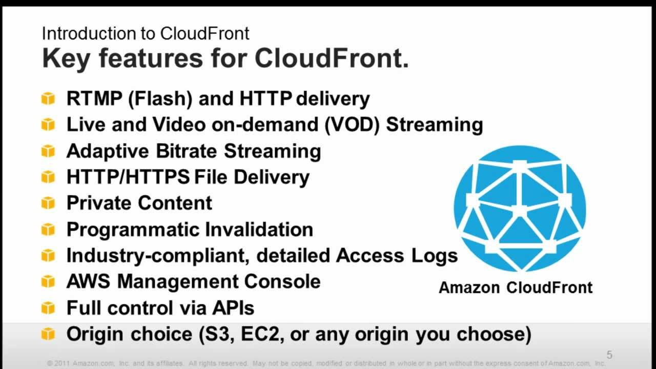 Amazon Cloudfront Free