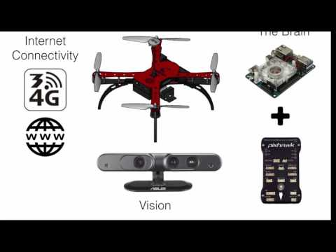 [Gaitech EDU] Gapter: The Next Generation Drone for Research and Education