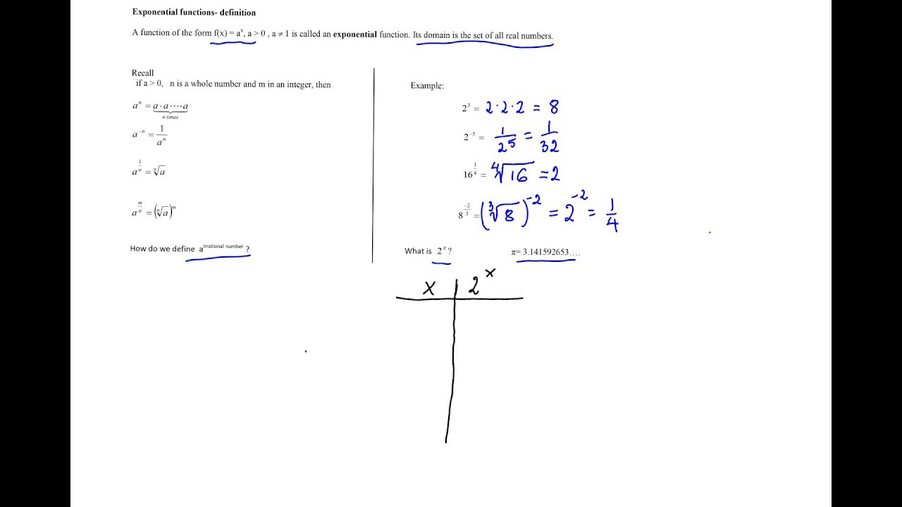 Exponential function definition youtube exponential function definition falaconquin
