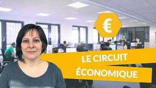 Le circuit économique - Economie STMG - digiSchool