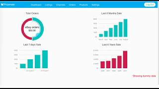 Pricemate - multichannel inventory, listings and orders management saas tool