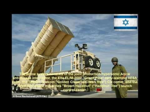 Top 5 Missile Defense Systems Leading 2017-2020