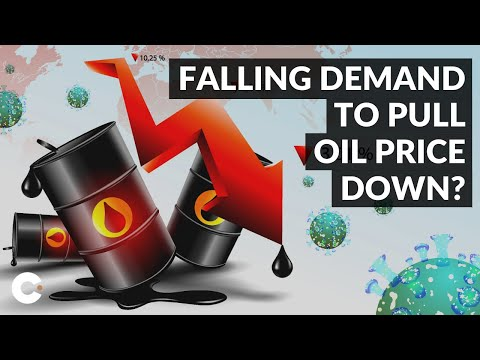 Oil Price Recovery on Hold? | WTI Oil Price Analysis July 2020