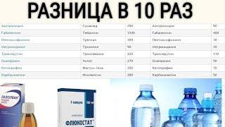 Маркетинг на здоровье! Вода и таблетки.