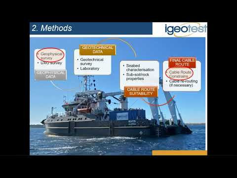 Geomorphometry 2021 - Queralt Guerrero - Marine geophysical investigations for offshore wind farms