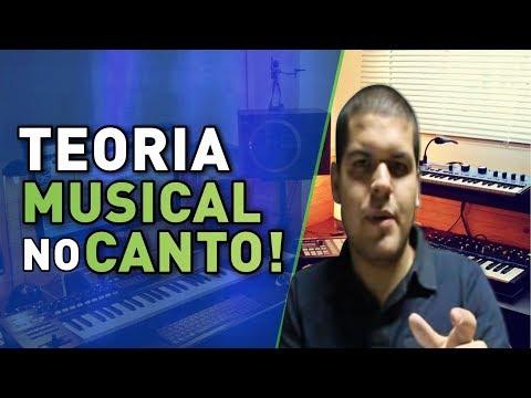 Aula de Canto - #1 Teoria Musical no Canto | Técnica Vocal - Voz