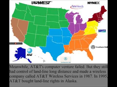 The History of AT&T and the Bell System