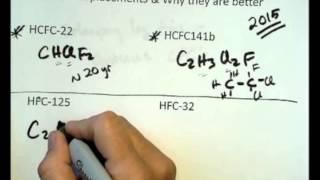 CIC304K Replacing CFCs