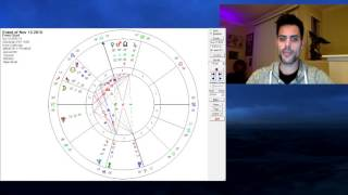 Neptune Stations Direct November 2015 Horoscope Preview