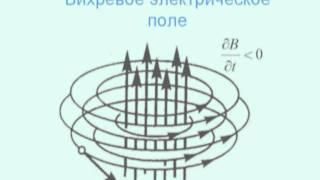 2.10. Система уравнений электромагнитного поля