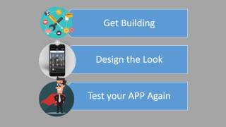 Step by Step Mobile Application Development Process