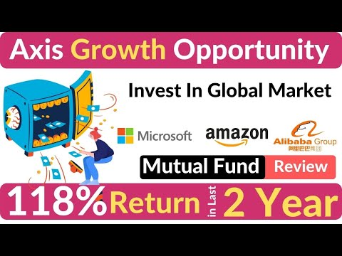 Axis Growth Opportunities Fund Review In 2021 | Best Global Mutual Funds 2021  #axismutualfund
