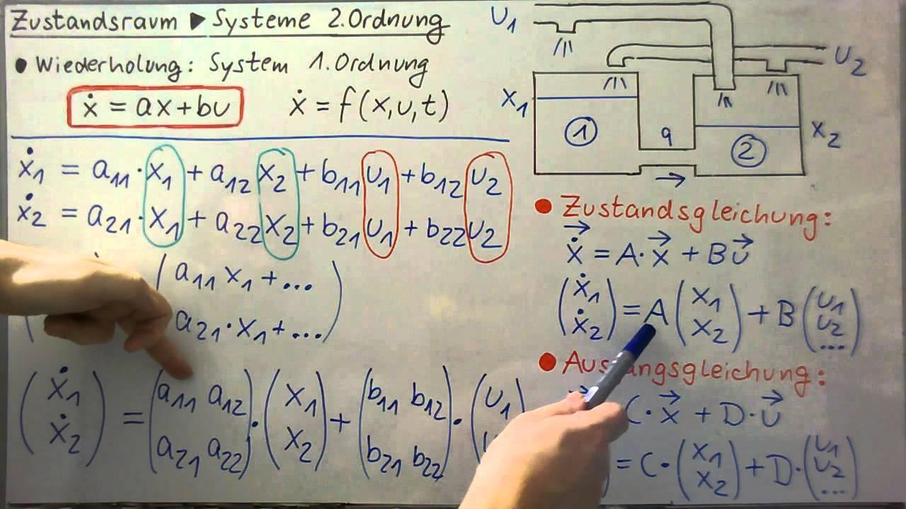 Zustandsraumdarstellung Systeme 2 Ordnung Grundlagen Youtube