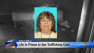 Sex trafficking ring in Houston