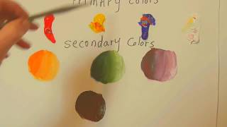 Color Mixing Secrets with Acrylic Paint for the beginner, color Mixing made easy.