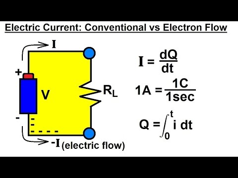 Electrical Engineering: Basic Concepts  (3 of 7) Electric Current (Conventional vs Electrical Flow)