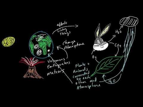Gaia Hypothesis (Theory)