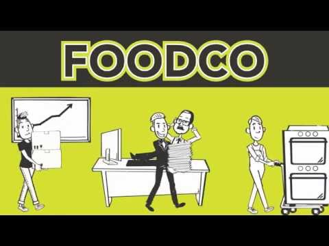 FOODCO | Food-costing software to maximize your profits