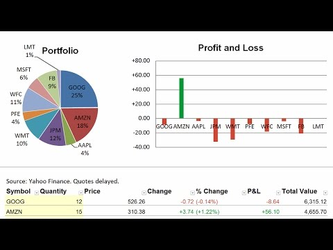 Get Stock Quotes in Excel - Automatically