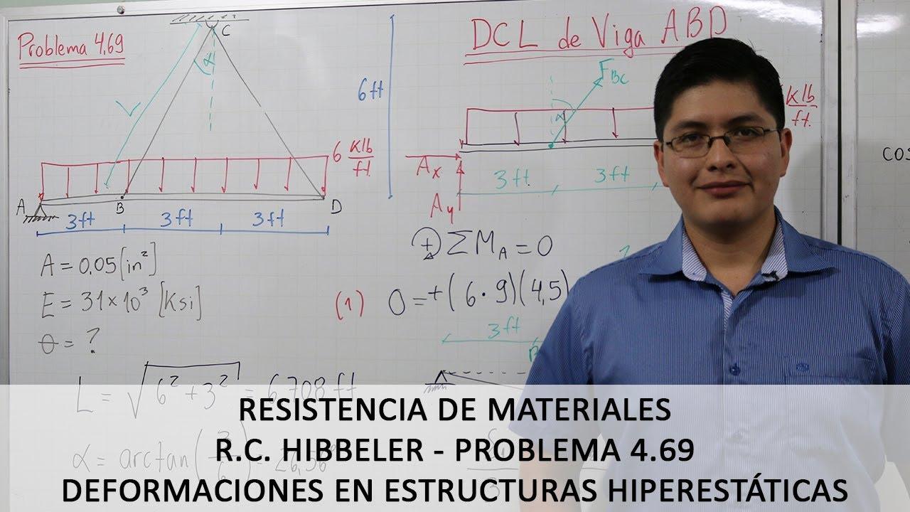 Problema 4 69 Hibbeler Deformaciones En Estructuras Hiperestaticas