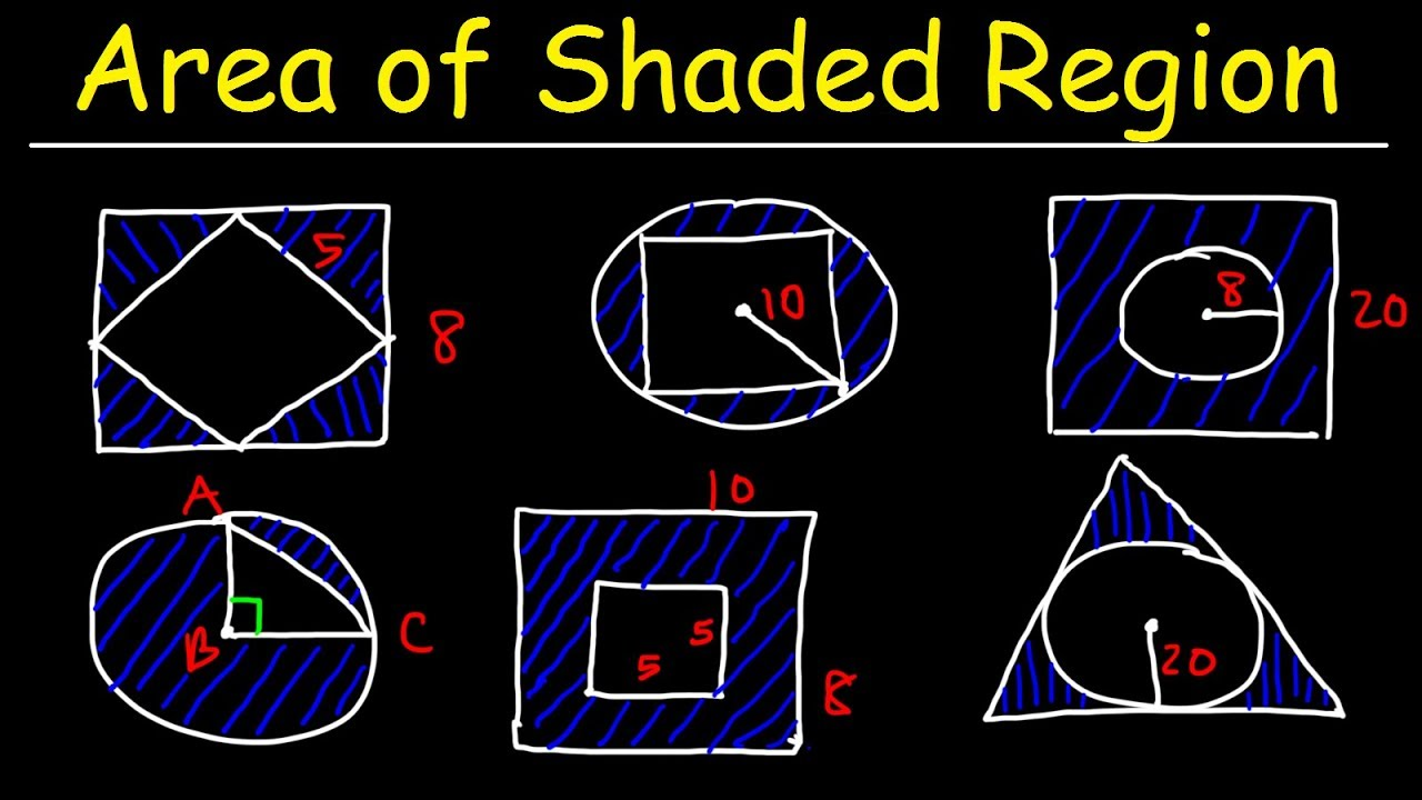 hight resolution of Area of Shaded Region - Circles