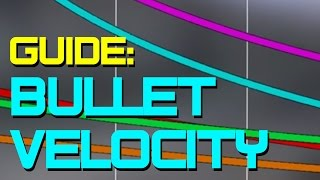 A Guide to Bullet Velocity in DayZ Standalone