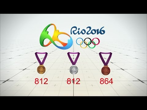 How Much Gold Is In An Olympic Gold Medal?