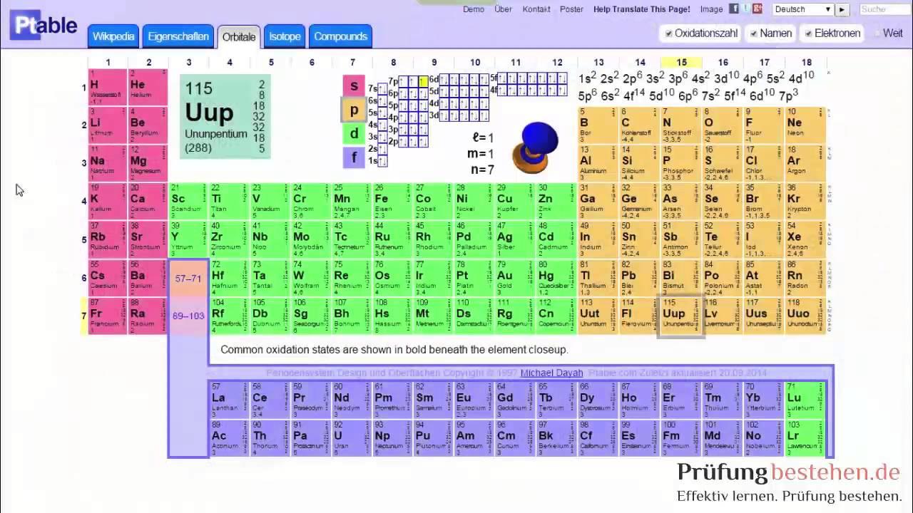 Anorganische chemie grundlagen elektronenkonfiguration for Trauermucken loswerden mit chemie