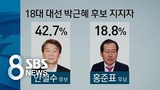 보수층 선택에 안철수 지지율 '껑충'...표심 방향은? / SBS