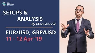 EUR/USD, GBP/USD Analysis & Setups 11 - 12 Apr '19