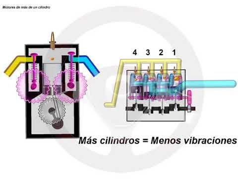 ASÍ FUNCIONA EL AUTOMÓVIL (I) - 1.6 Motor de gasolina (4/11)