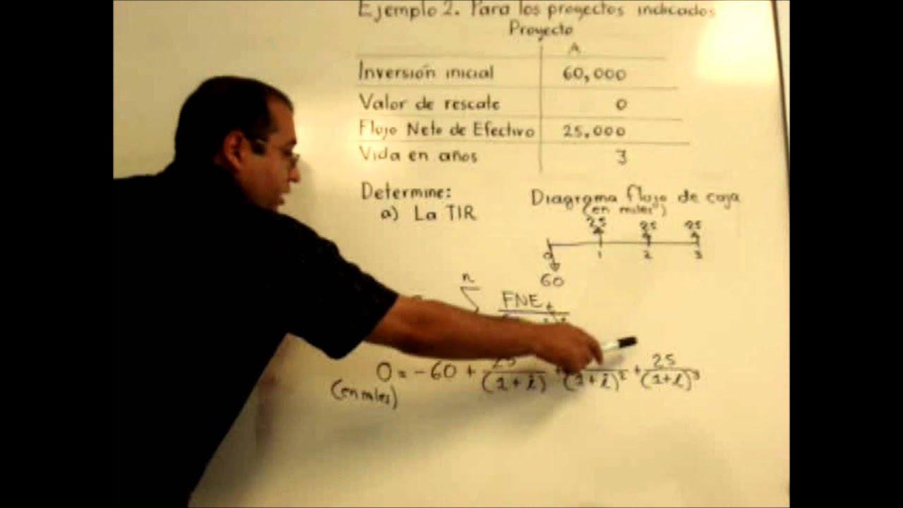 52920614c4 Calcular la TIR a mano, usando iteraciones - YouTube