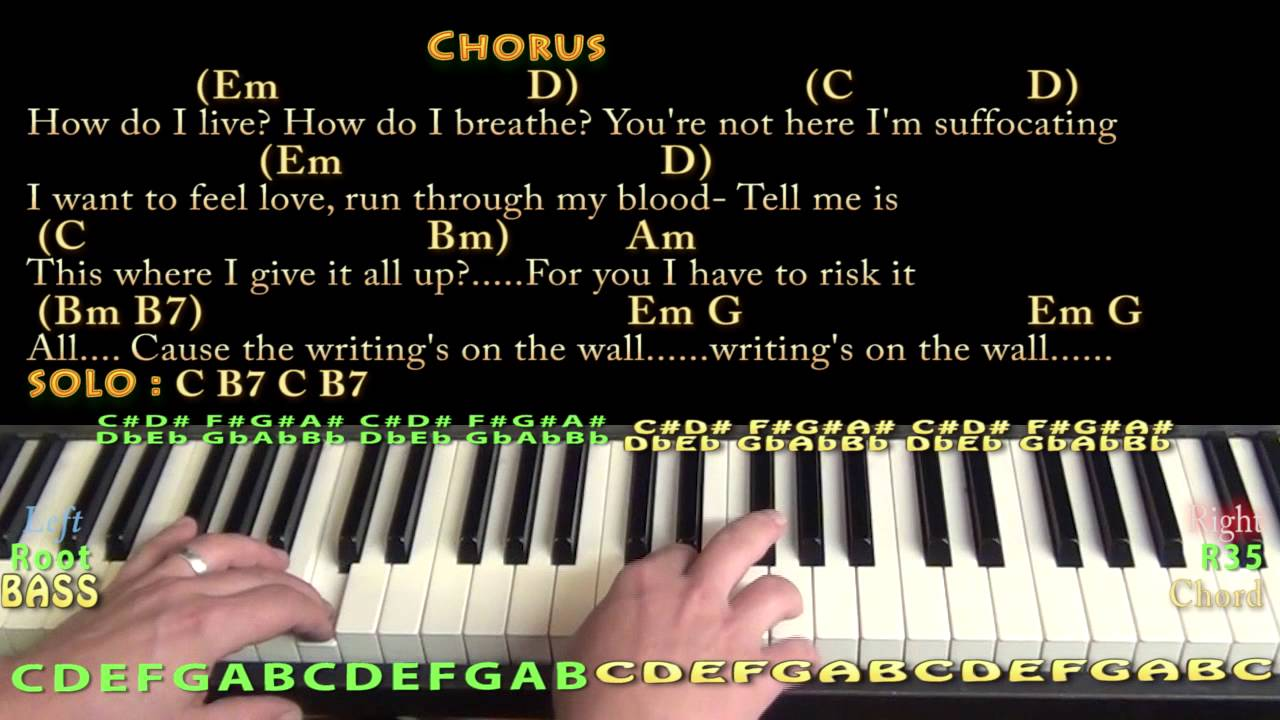 writings on the wall chords Guitar chords to play: sam smith- writing's on the wall.