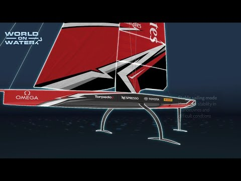 """World on Water TV"" November 24 17 Radical AC75, Volvo, ExSS, IMOCA 60, Transat, Hong Kong more"