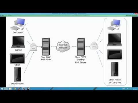 Windows 8.1: Import Live Mail Into Windows 8 Mail App