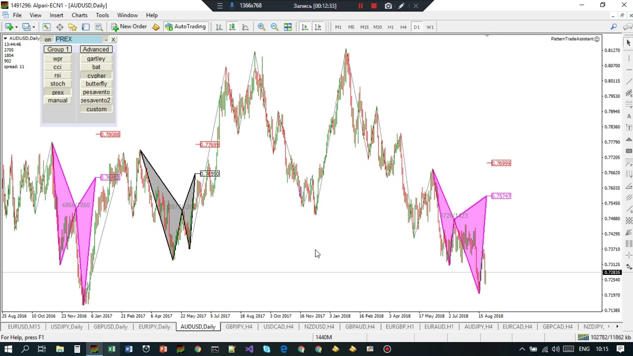 Forex pattern recognition