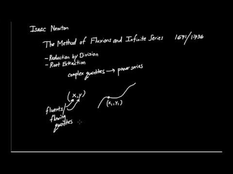 Newton's Infinitesimal Calculus (1): Reduction by Division/