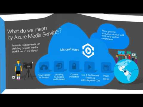 Microsoft Ignite 2015 Building a Live Streaming Solution using Azure Media Services