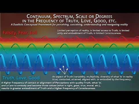 Truth, Perception, Reality and Dualism