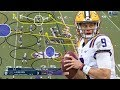 Film Study: What Joe Burrow will bring to the Cincinnati Bengals