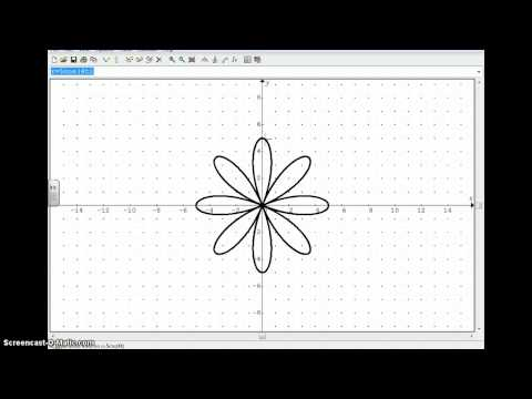 Using Graphmatica For Polar Functions